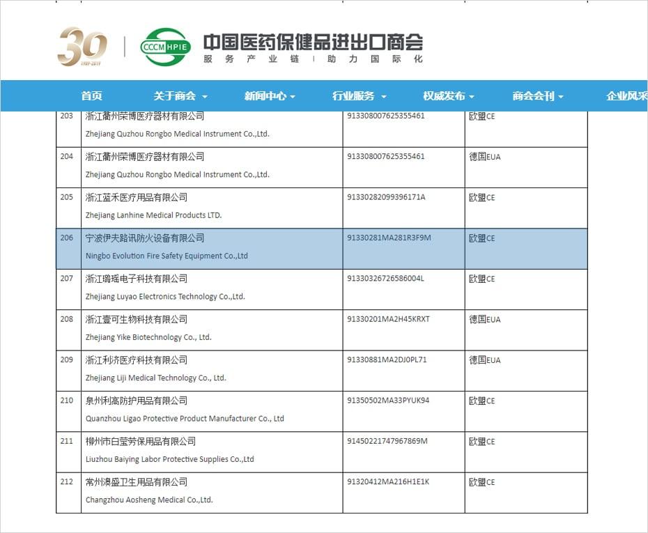 China White List of Mask